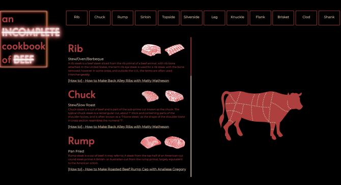 Beefpedia(W.I.P)